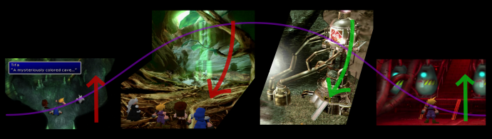 Final Fantasy VII Camera and Composition Part 3